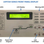 Jupiter Inverter Display