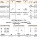 N4PGFCMOD2017-NGFCPFC-Modular-FC