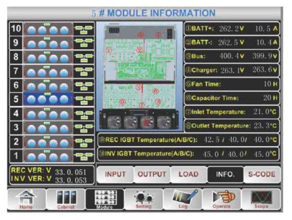 nedm-monitoring