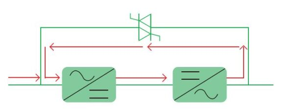 system-block-diagram